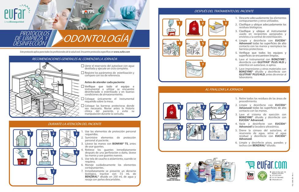 Protocolo actividades de bioseguridad en odontología